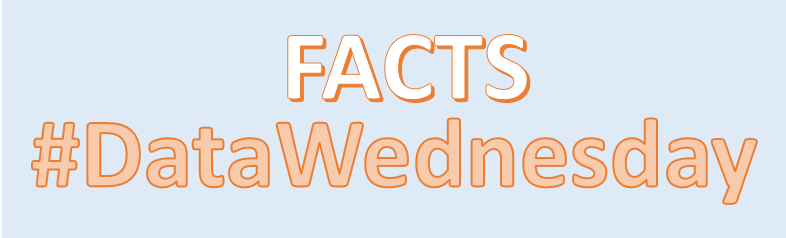 FACTS-Team (@FACTS_Safety) | Twitter
