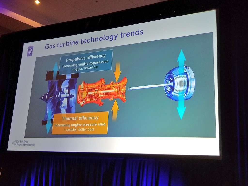 Wilson: Gas turbine technology trends. More efficient propulsion = bigger, slower fans 🌀. Higher thermal efficiency = smaller, hotter🌡 cores. #AIAAPropEnergy🔥