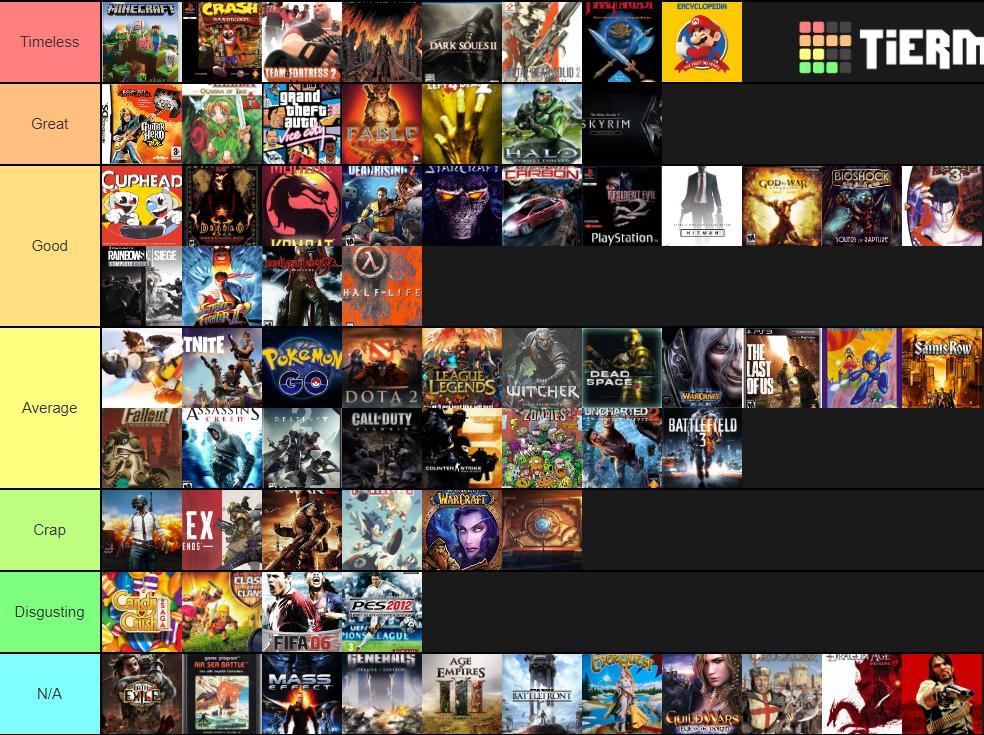 TierMaker - @TierMaker Download Twitter MP4 Videos and
