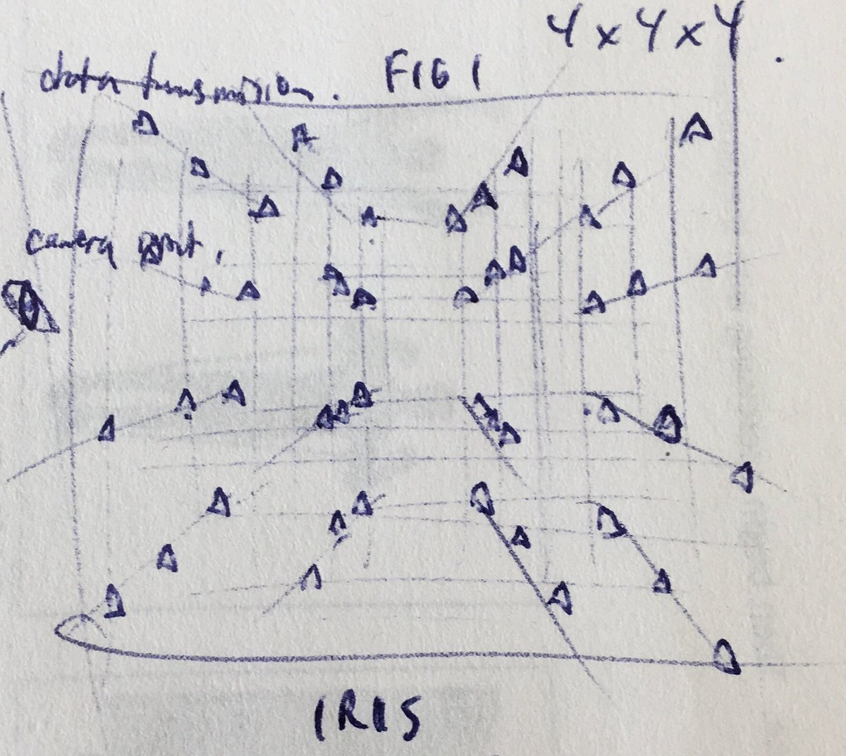 shop spatial database
