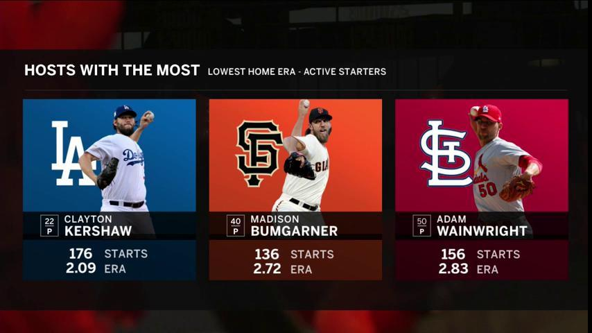 Dominant in front of the home crowd. #TimeToFly <br>http://pic.twitter.com/kh1GHDC6Jj