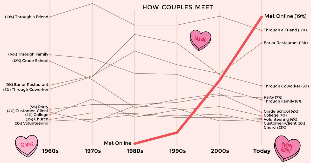 Dating i Ahmednagar Maharashtra