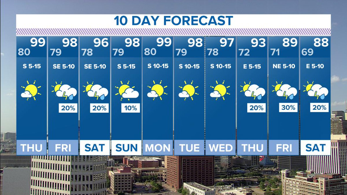 Look at the end of that 10-day forecast...  LOOK AT IT!!  #wfaaweather<br>http://pic.twitter.com/4c9xgzdh4Z