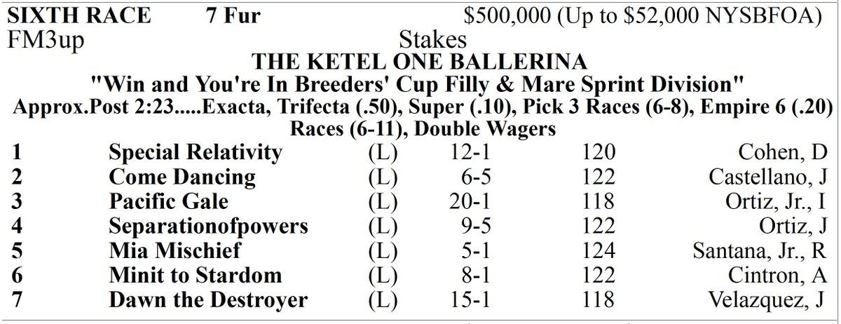 Race 6, The Ballerina (G1)