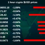 Image for the Tweet beginning: 🤖 1 Hour crypto $USD