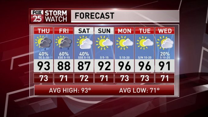 Oklahoma Weather Forecast News Oklahoma City | NewsOK