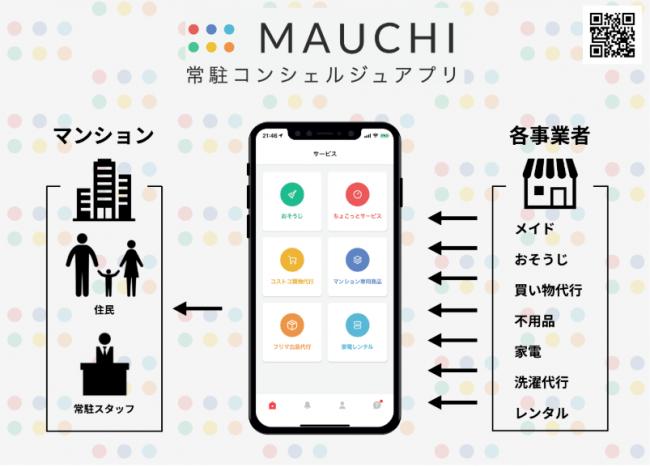 家事代行 #ベアーズ🐻さんと提携開始✨マンション居住者向け暮らしサポートアプリ #MAUCHI(マウチ)でRentio商品がレンタルできます🥳レンタルの #CLAS🛋️ #Casie🎨 #トイサブ🧸さんも参加🤝色々なサービスを気軽に使える素敵な取り組み!もっと増えていくといいですね😊