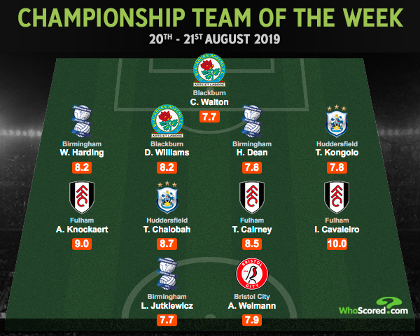 🏴 Championship Team of the Week -- @FulhamFC have 3⃣ players in the XI after a dominant win over Millwall  @Waltz_1  Harding Williams @OfficialHDean  @KongoloTerence  Knockaert @TrevohChalobah  @ThomasCairney  @Ivancavaleiro17  @Lukeyjuke  @andiweimann