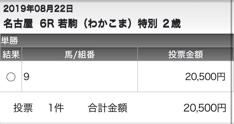 名古屋6R エムエスクイーン 今井 単勝  前走は度外視🤔 スタート決めたら圧勝や🙆♀️ 出遅れだけは勘弁😇