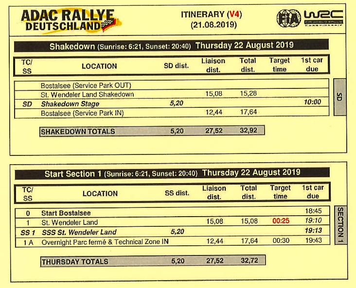 WRC: ADAC Rallye Deutschland [22-25 Agosto] - Página 2 ECjlpQGW4AADc3I