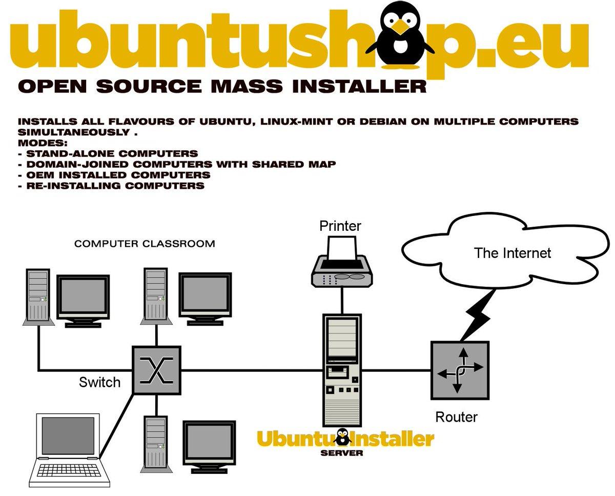 test Twitter Media - Nog een windows xp/7/10 computerklas? Geen budget voor nieuwe computers? Je school migreren in één dag naar open source met een debian install server: 256 computers tegelijk installeren. https://t.co/BqBf8M4h3i https://t.co/tLXFdIeUgW