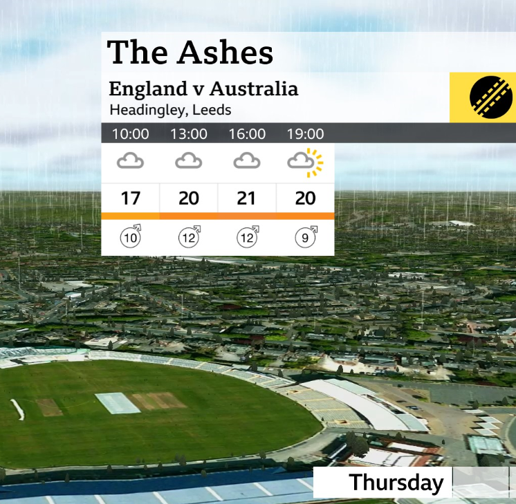 Some drizzle at Headingley this morning but we're expecting that to clear to the north so we should start on time with plenty of dry weather after...#bbccricket | @bbctms | #Ashes