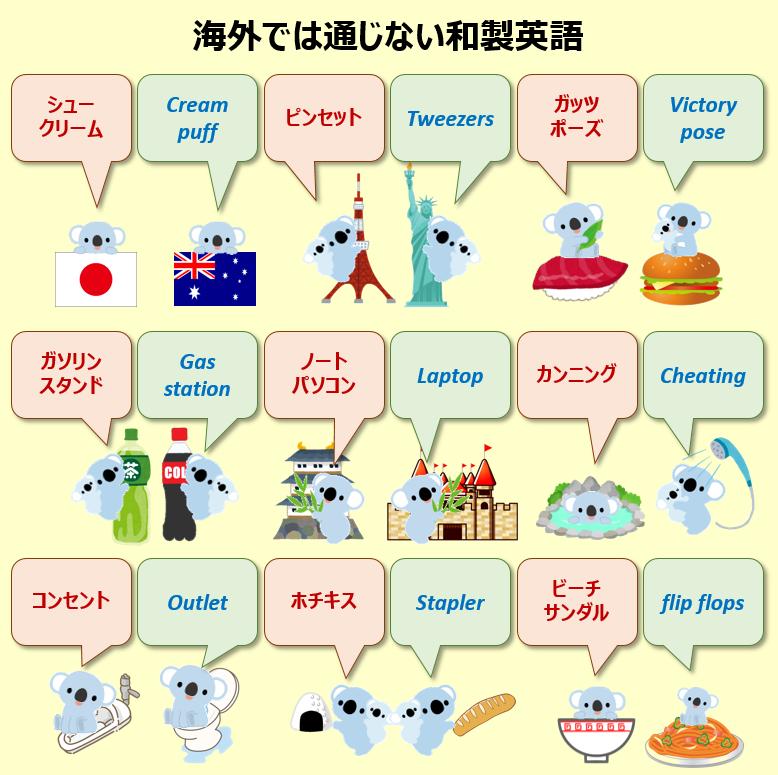 海外では通じない和製英語