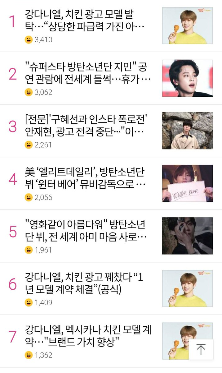 """190822 #TaehyungNaver Article Ranking as of 9PM KST  #BTSV's planning ability and talent as 'Winter Bear' MV director  Most   Most    http:// naver.me/59628KGV      #BTSV """"As beautiful as movie""""  Most   Most    http:// naver.me/5z3fpp4Q      Please comment more <br>http://pic.twitter.com/sChdZPTSEt"""