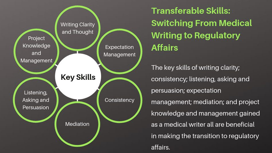 Are you a medical writer considering a career pivot to regulatory affairs? You may already have some key skills that will help ease the transition. | #Regulatory Focus https://ift.tt/2KNjjLq