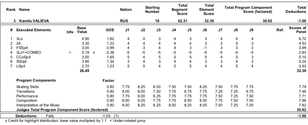 JGP - 1 этап. 21.08 - 24.08 Куршевель, Франция - Страница 4 ECl9EIzXkAA2luG?format=jpg&name=medium