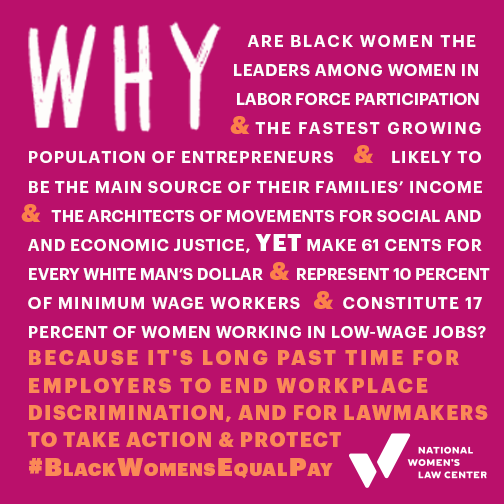 Today is #BlackWomensEqualPay Day, when Black women's pay catches up to what white, non-Hispanic men were paid in 2018. That means Black women must work 𝟐𝟎 𝐦𝐨𝐧𝐭𝐡𝐬 to be paid what white men are paid in 𝐣𝐮𝐬𝐭 𝟏𝟐. It's way past time to fix this gap.