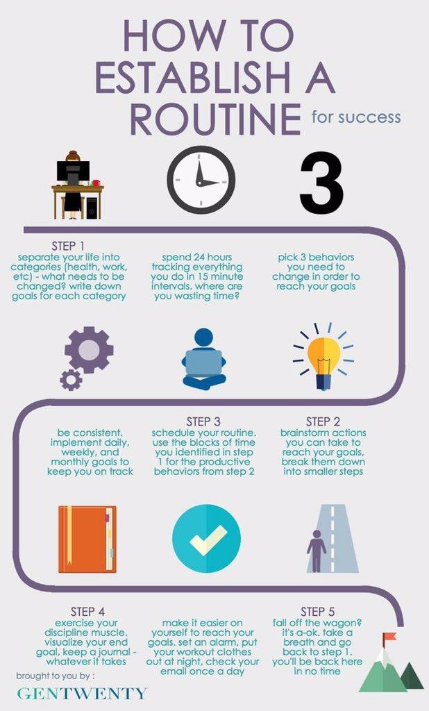 How to establish a routine for Success  #success  #SuccessTRAIN <br>http://pic.twitter.com/JNl5qAs4Ak