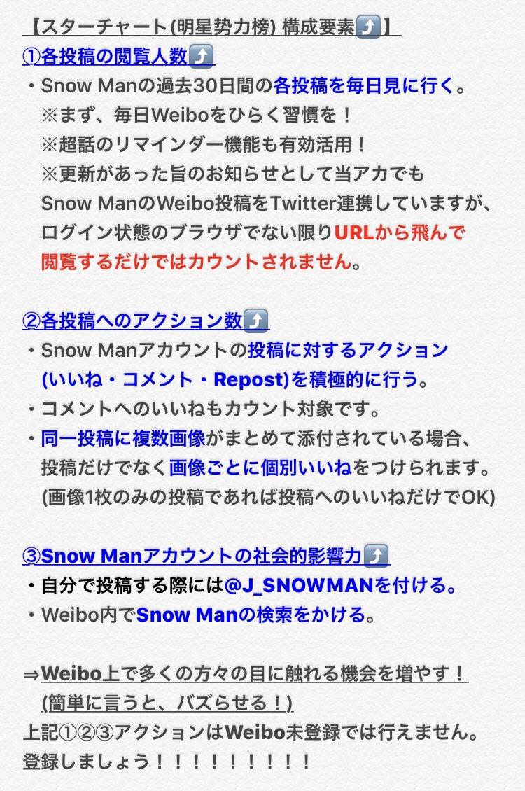 Weibo スノーマン