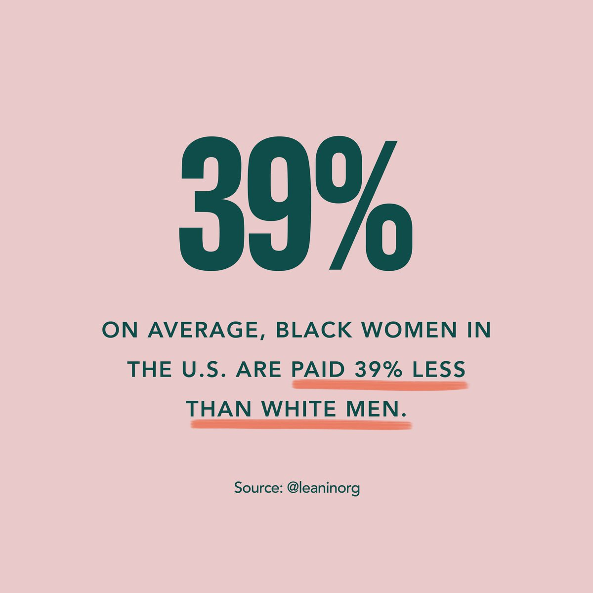 Today is #BlackWomensEqualPayDay which highlights the hard fact that Black Women in America have to work 599 days to make what white men get in 365 days. Black Women are paid 39% less than their white male counterparts. This is true in every industry. Hollywood included.