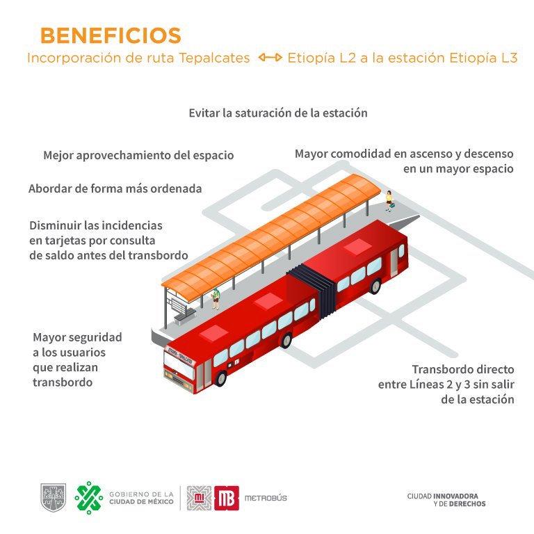 Metrobus Cdmx Metrobuscdmx Twitter