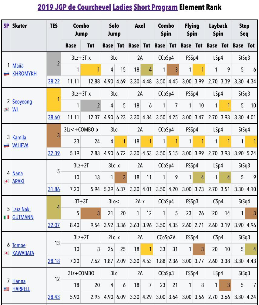 JGP - 1 этап. 21.08 - 24.08 Куршевель, Франция - Страница 4 ECmILhTWsAA2-0x?format=jpg&name=medium