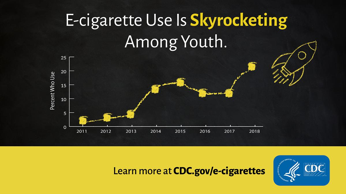 test Twitter Media - #DYK? 1.5 million more youth used e-cigarettes in 2018 compared to 2017. Learn how to talk to the young people in your life about the risks of using e-cigarettes this #BackToSchool season: https://t.co/TgoFXsjZki. https://t.co/NgDbduKof8