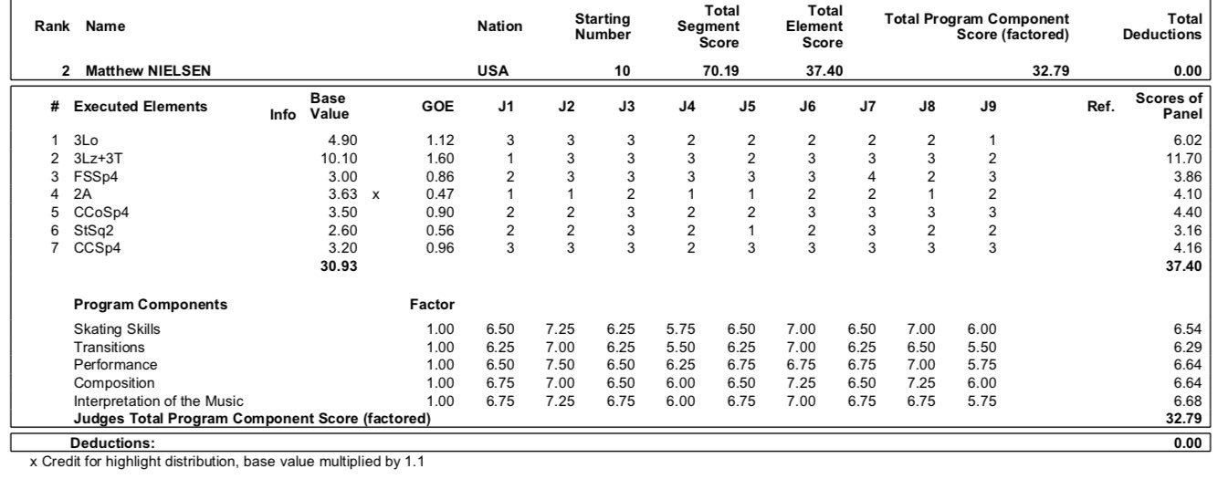 JGP - 1 этап. 21.08 - 24.08 Куршевель, Франция - Страница 4 ECmd32FW4AMLHSm?format=jpg&name=large