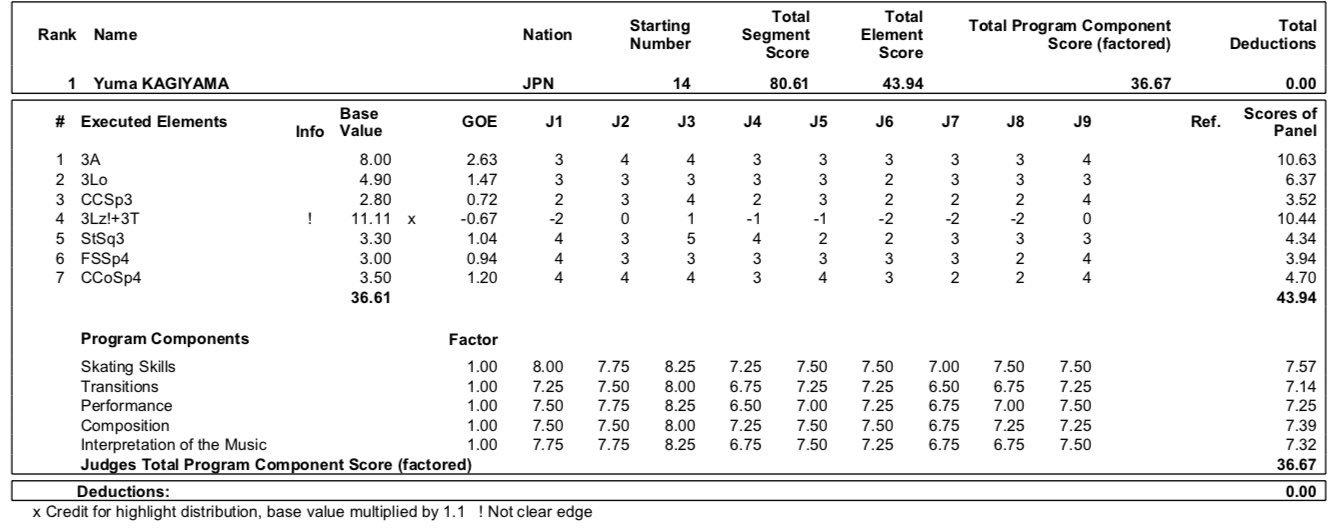 JGP - 1 этап. 21.08 - 24.08 Куршевель, Франция - Страница 4 ECmd32KXsAEgMtL?format=jpg&name=large