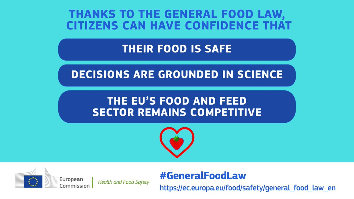EU Food Safety (@Food_EU) | Twitter