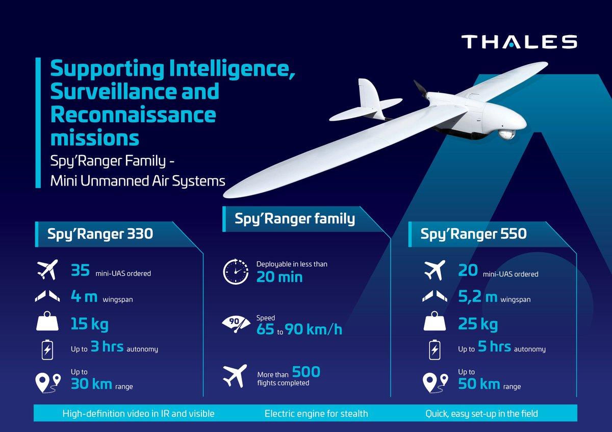 الدرون SPY Ranger 550 حل Thales لمهام المراقبة والاستخبار ECo0PFEUYAALeRY