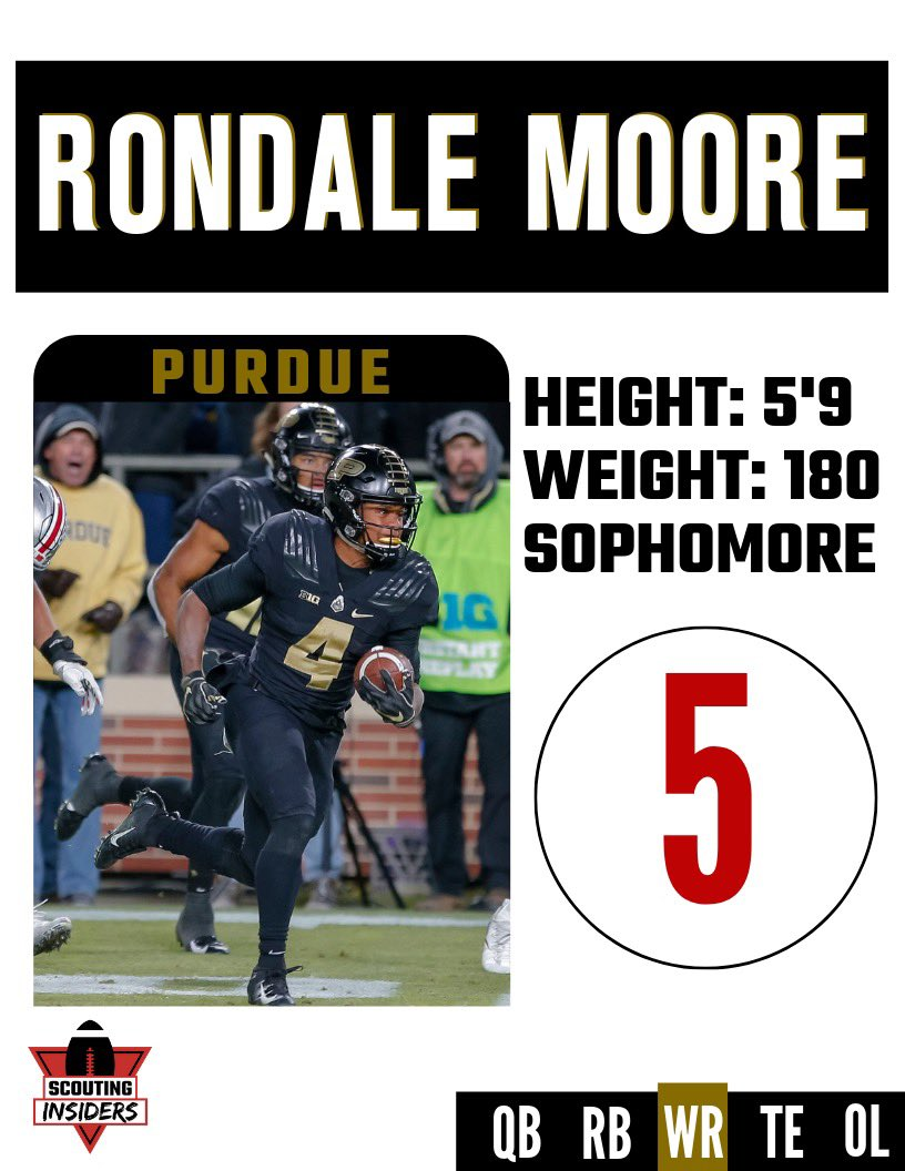 Our 5th ranked college football player of the 2019 season: Rondale Moore, Wide Receiver from Purdue #purdue #purdueuniversity #purduefootball #purduealumni #bigten #ncaa #ncaafootball #nfl #nflnews #nflfantasy #nflcheerleaders #nflcombine #nflcheerleaders #nflpreseason #cfb #nba https://t.co/w4HNtJumc0