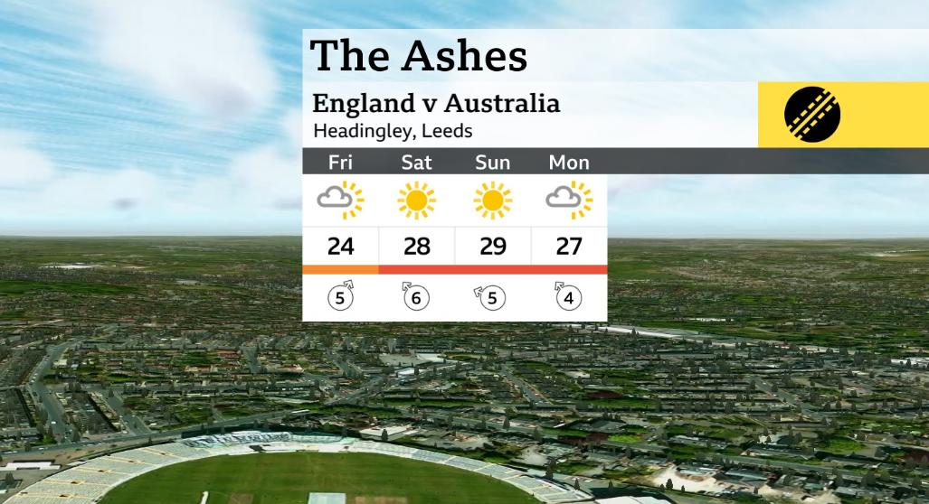 Forecast is much more straightforward 😬 for the rest of the test at Headingley... 😎👍#bbccricket | @bbctms | #TheAshes
