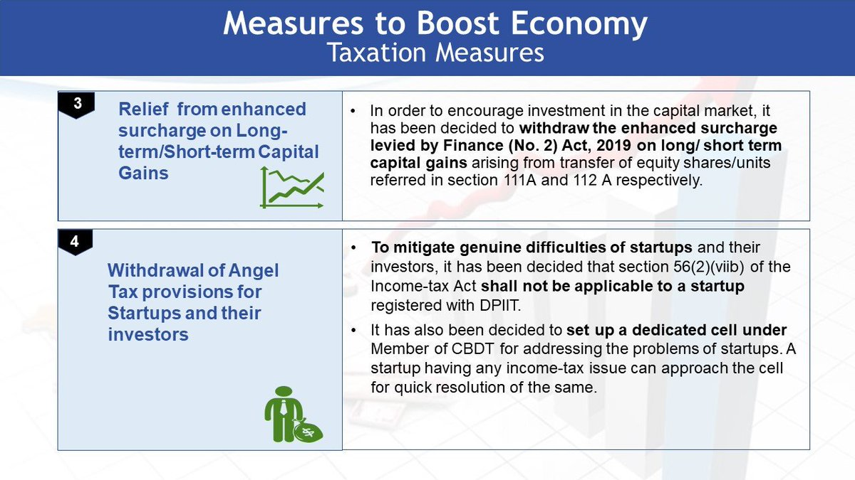 #GovtBoostsEconomy  Taxation Measures to Boost Economy <br>http://pic.twitter.com/ndHm4E3iB8