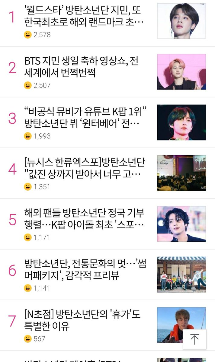 """190823 #TaehyungNaver Article Ranking of 9PM KST   Most liked  Most commented  """"Unofficial MV is YouTube's K-pop No. 1"""" #BTSV's """"Winter Bear""""   http:// naver.me/FiriXtt6       4,919 likes out of 5,941 rxns   7,507 comments  recommended 2,940 times  #방탄소년단뷔 #Taehyung #V<br>http://pic.twitter.com/kHaFfzrWZZ"""