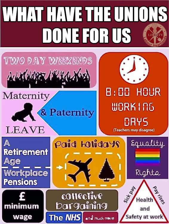What have the unions done for us?