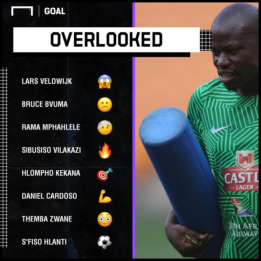 Nine players who were at #Afcon2019 missed out in the latest squad. Here is the eight, who is missing from the list below? http://bit.ly/2Zo8aVs