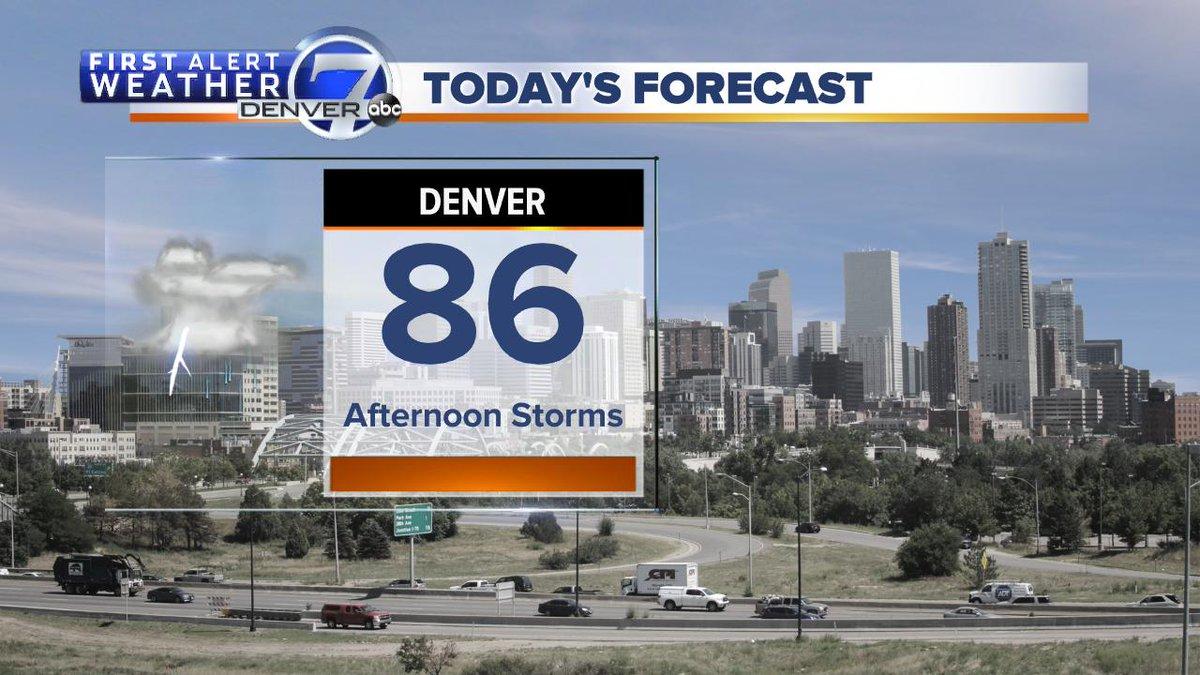 Weather for today in Denver @denverchannel https://t.co/gNZSUHgXnQ