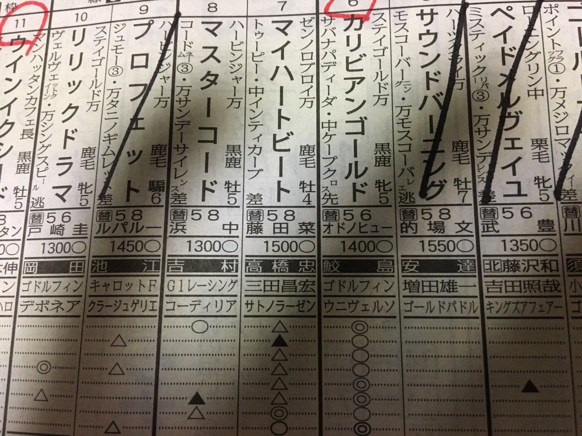 藤田菜七子58キロに違和感を覚えてしまいます。  #WASJ