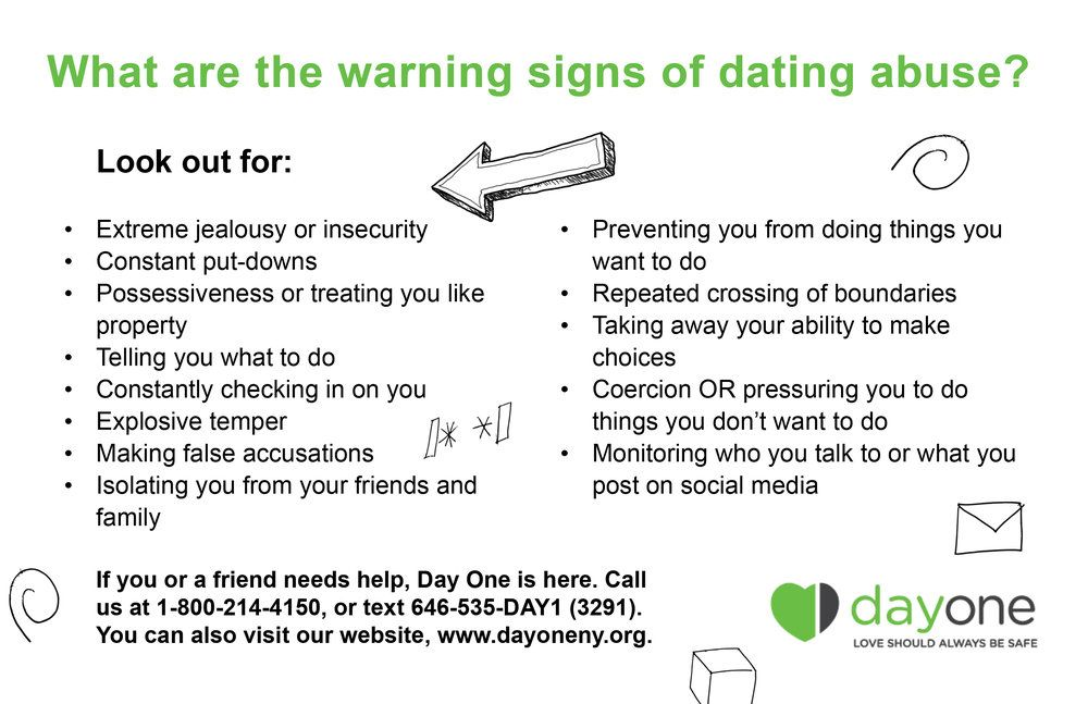 Day One On Twitter Dating Abuse Isn T Always Physical It Can