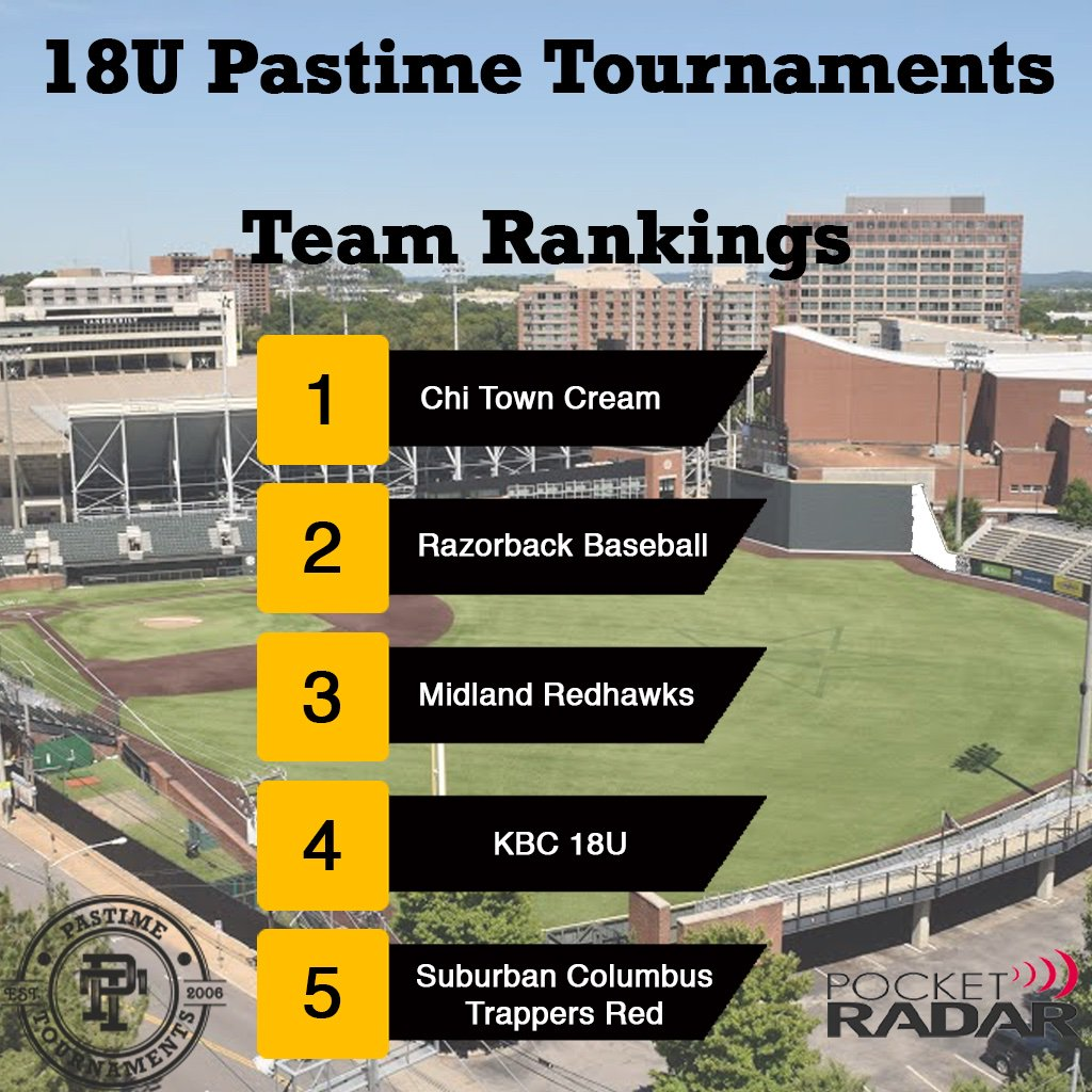 Pastime Tournaments (@PastimeBaseball) | Twitter
