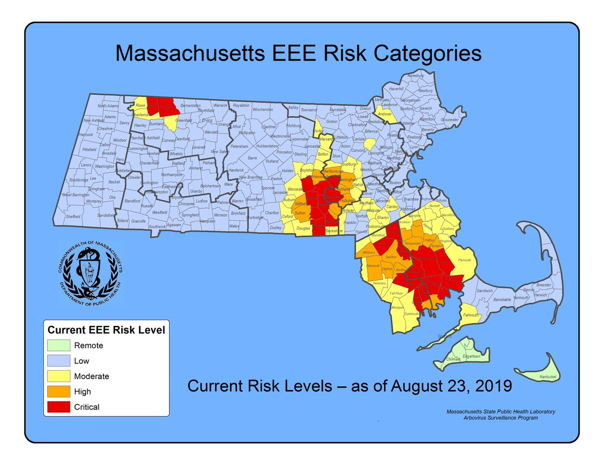 Though no cases of EEE have yet been identified in Watertown or Cambridge, there are now 23 communities at critical risk, 22 at high risk and 52 at moderate risk. Please remain vigilant and take care to reduce potential exposure to mosquitoes. Tips here: https://t.co/hfyMqW9jso https://t.co/1CNQ59dEe2 https://t.co/WRC0vTtokE