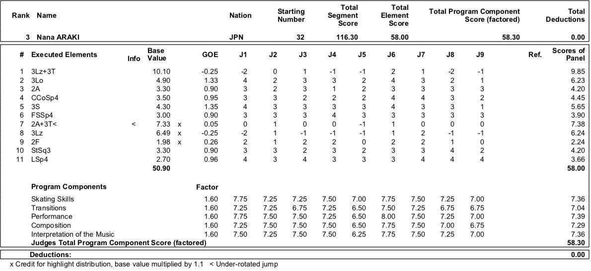 JGP - 1 этап. 21.08 - 24.08 Куршевель, Франция - Страница 6 ECrsK0WW4AEA6pj?format=jpg&name=medium