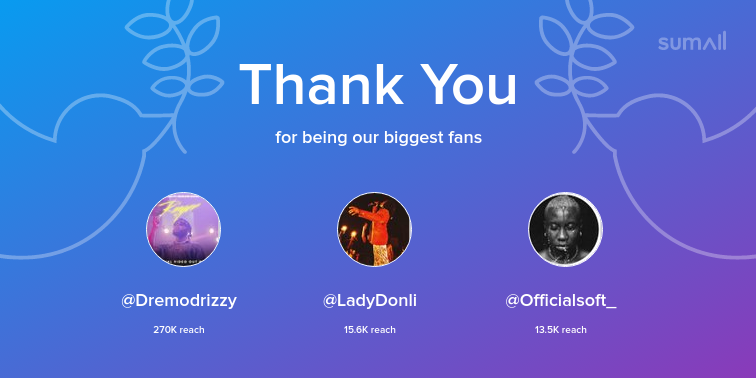 Our biggest fans this week: Dremodrizzy, LadyDonli, Officialsoft_. Thank you! via https://sumall.com/thankyou?utm_source=twitter&utm_medium=publishing&utm_campaign=thank_you_tweet&utm_content=text_and_media&utm_term=471ad1ff2f81ba473bacfdcf…