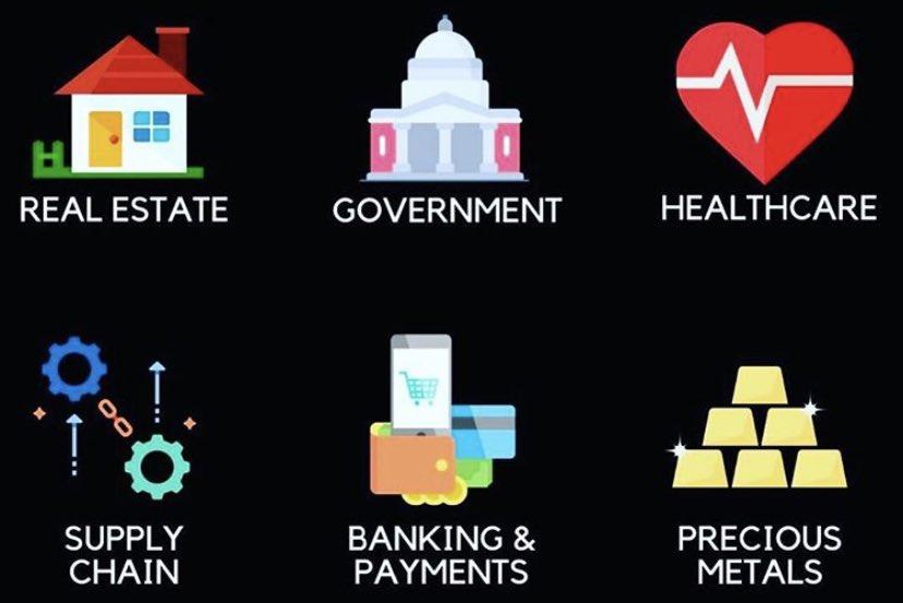 6 Industries #Blockchain will change   agree =  <br>http://pic.twitter.com/66Og1azstC