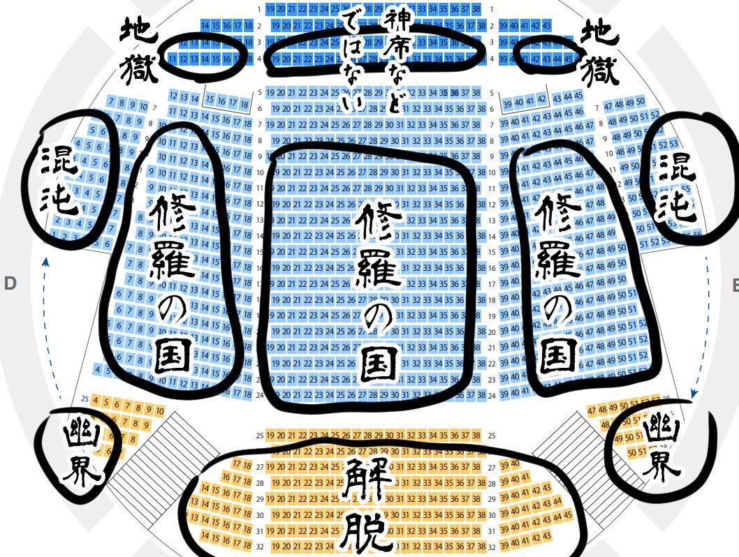 座席 アラウンド ihi ステージ 東京