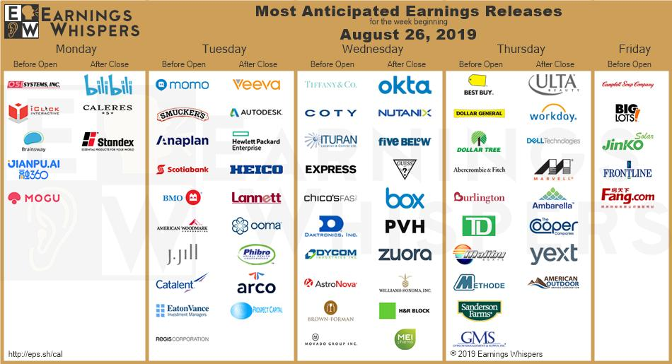 Earnings Whispers (@eWhispers) | Twitter