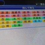 Image for the Tweet beginning: これは徳栄と浦学で大部分が埋まった埼玉の高校出身チーム