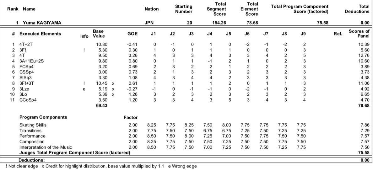 JGP - 1 этап. 21.08 - 24.08 Куршевель, Франция - Страница 6 ECvJicrW4AEHN4Q?format=jpg&name=medium