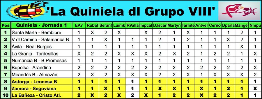 La 'Quiniela dl G-VIII' - Temp. 2019-2020 // Jornada... ECvswFvXkAEnxoT?format=jpg&name=900x900